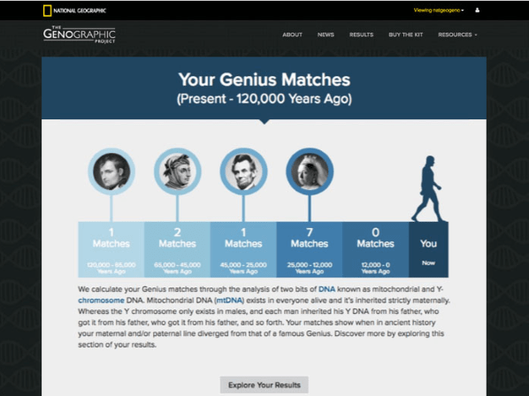 National Geographic genius matches