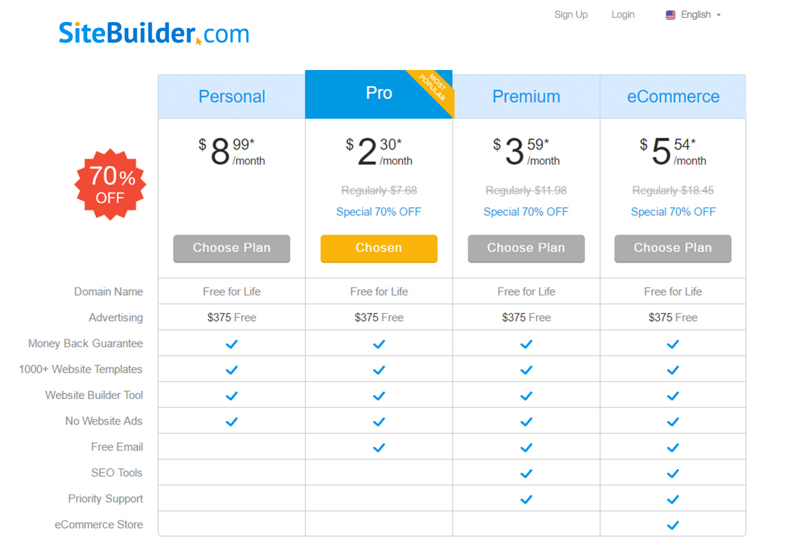 SiteBuilder offer a free plan to all users