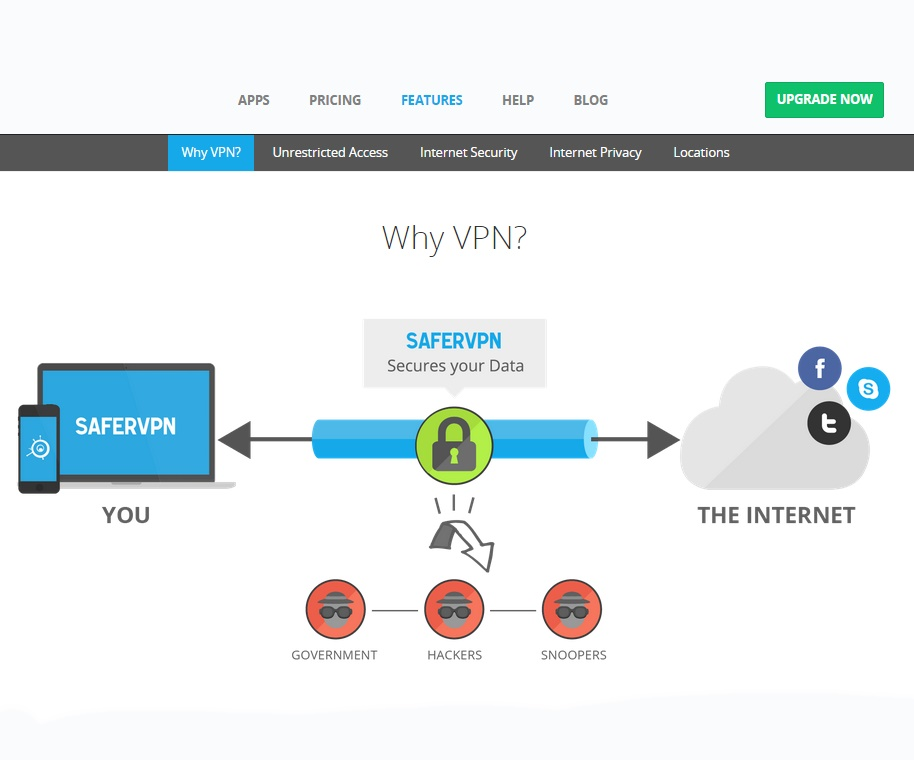 SaferVPN allows 10 simultaneous connections
