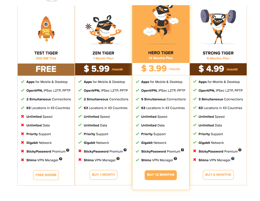 TigerVPN has three progressively cheaper plans or a free version for you to choose