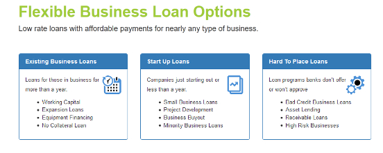 Flexible business loan options from Torro