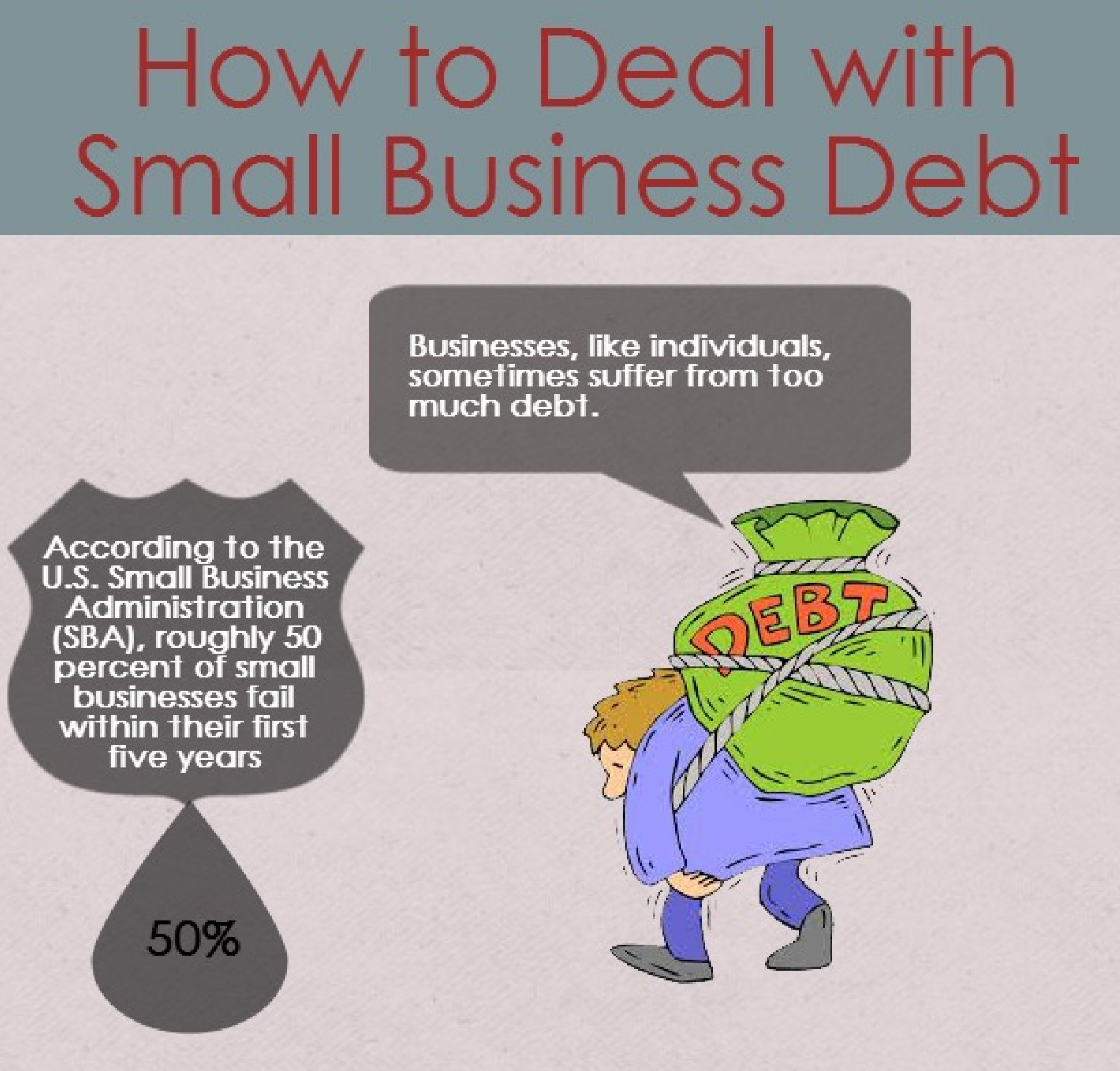How to Successfully Survive the Burden of Small Business Debt