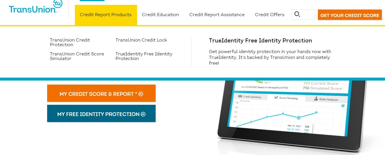 TransUnion at a Glance