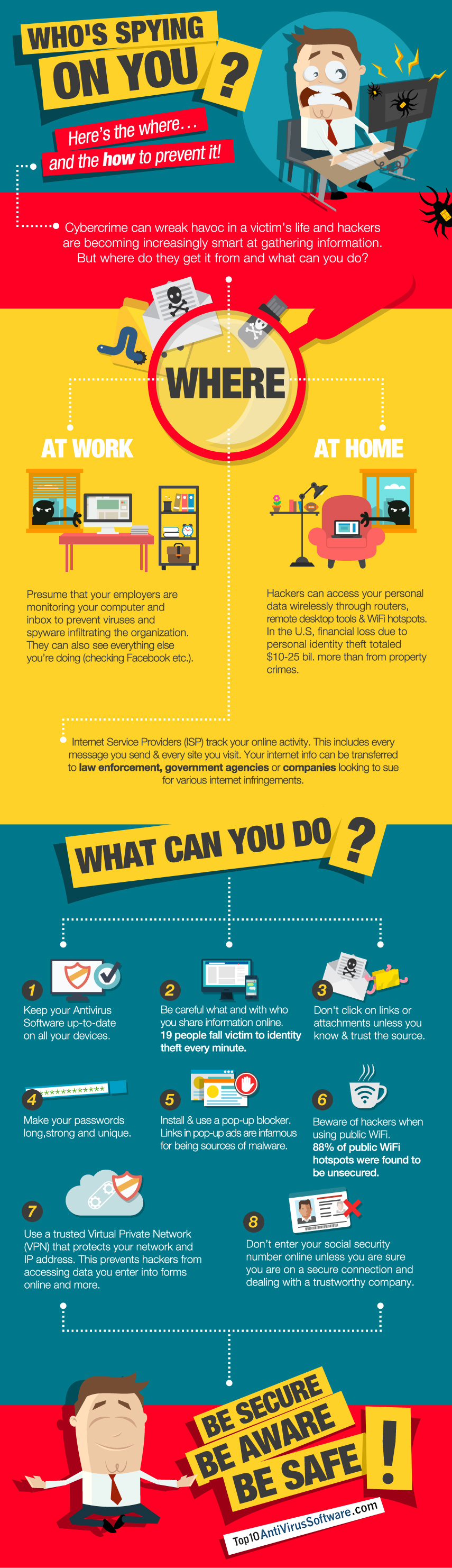 Who Is Spying on You Right Now? [Infographic]