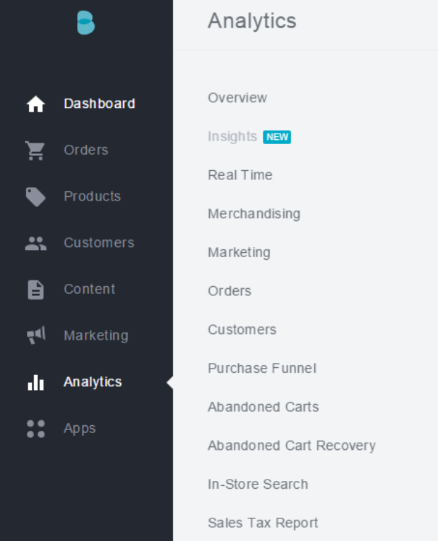 BigCommerce analytics dashboard