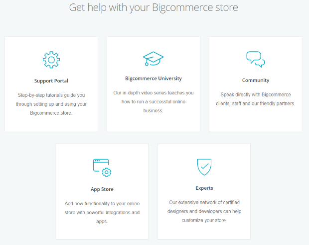 BigCommerce variety of help, support and knowledge resources