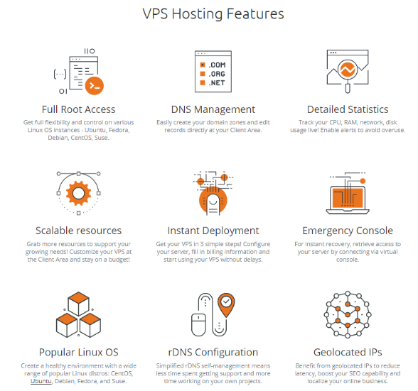 Host1Plus has a variety of features available