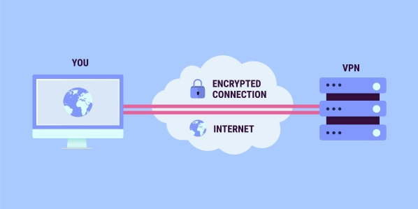 A VPN encrypts your data and keeps you private