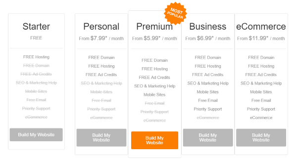 WebsiteBuilder.com offers free and paid plans.