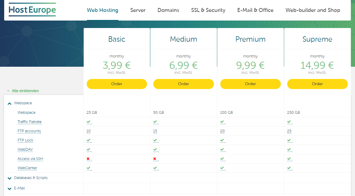 Chart of web hosting plans offered by Host Europe