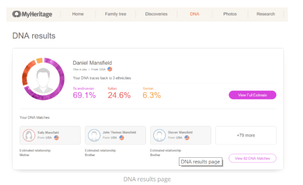 Sample DNA results page