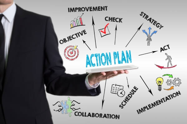 Ecommerce plan of action