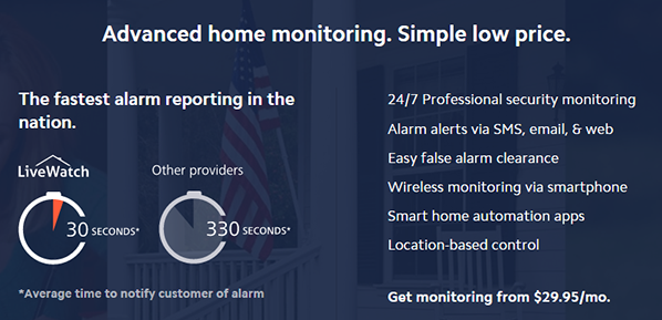 Livewatch advanced home monitoring