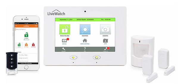 Livewatch mobile readiness