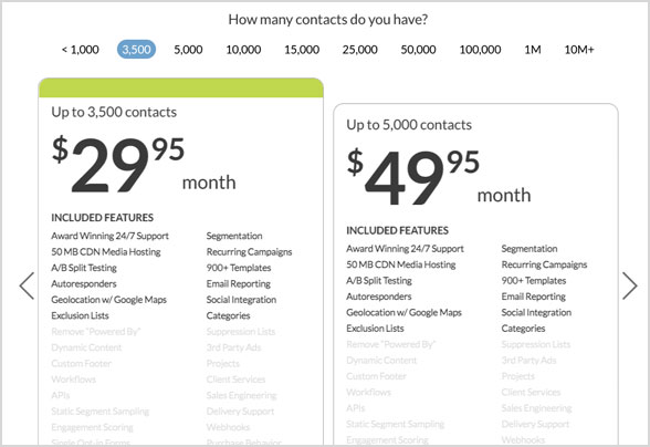 Send to 3,500 contacts for under $30 per month