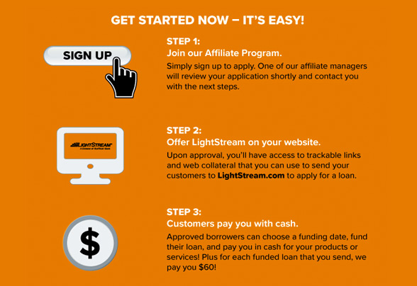 Get started with LightStream