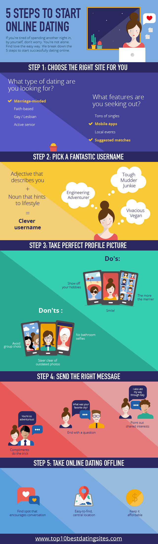 5 steps to start online dating - infographic