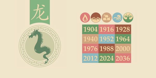 Astrological signs compatible with Dragon