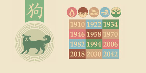 Lesbian Chinese astrology for Dog