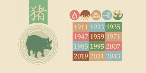 Astrological signs compatible with Pig Rooster