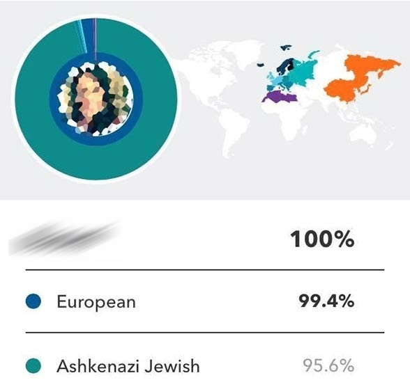 Nancy's ancestry test results